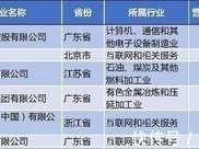 江蘇最大民企誕生,一年賣7000億,老闆身價日均上漲6個億